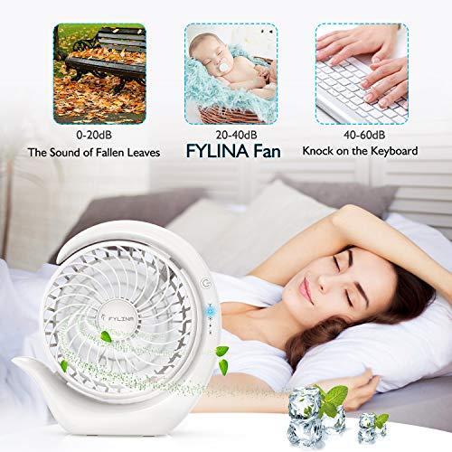 FYLINA USB Ventilator Mini Bild 4*