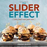 The Slider Effect: you can't eat just...
