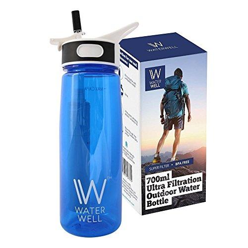 WaterWell Filtrierende Wasserflasche für Reisen und Abenteuer - Entfernt 99,9% Aller Bakterien und Parasiten im Wasser -Perfekt für Reisen,Camping, Outdooraktivitäten,Sport und den täglichen Gebrauch
