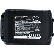 Cameron Sino 6000mAh/108.0wh batería de repuesto para MAKITA BHP458