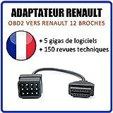 MISTER DIAGNOSTIC Diagnoseadapter OBD2 – Renault 12 Pin