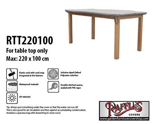 Raffles Covers RTT220100 Abdeckung für eine Tischplatte 220 x 100 cm Gartentisch Tischplatten...