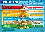La pirámide de alimentos |pe gráfico/de pared Educativo Póster en papel laminado (A1850mm x 594mm)
