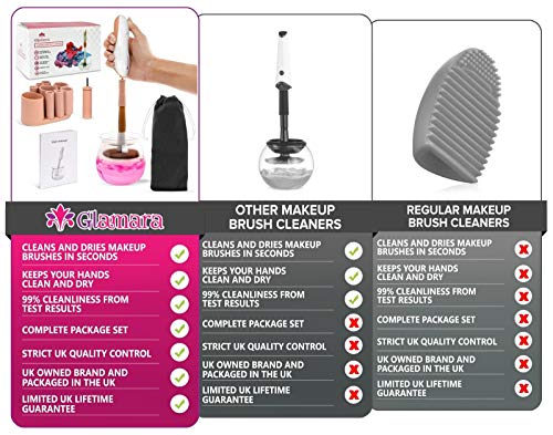 GLAMARA Makeup Brush Cleaner and Dryer - Electric High Quality Automatic Cleanser - Includes Bonus Travel Bag - Softens Brushes and Saves Time - Pink