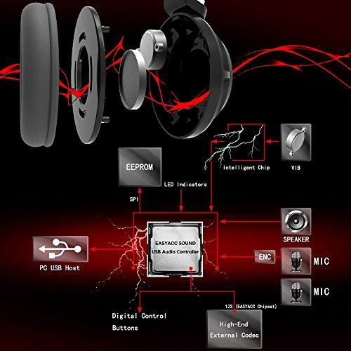 EasyAcc G1 Virtual 7.1 Surround-Sound Gaming Headset mit Vibrationsfunktion,USB PC,PS4 Gaming Kopfhörer - 4