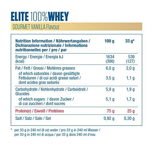 Dymatize Elite 100% Whey Protein – Premium Proteinpulver – Zuckerarmer Eiweiß-Shake – 2,1 kg Gourmet Vanilla - 2