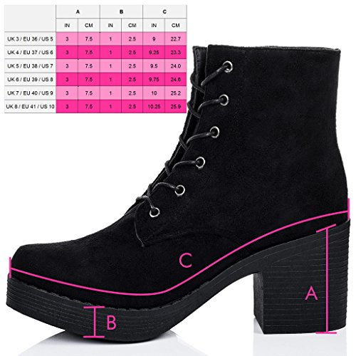 SPYLOVEBUY VIOLA Femmes Lacet Plateforme à Talon Bloc Bottines Chaussures Noir - Simili Daim