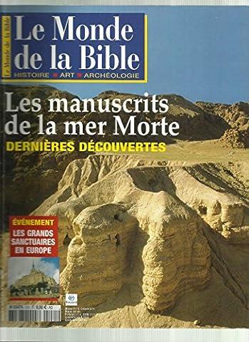 Les manuscrits de la mer Morte, dernières découvertes.