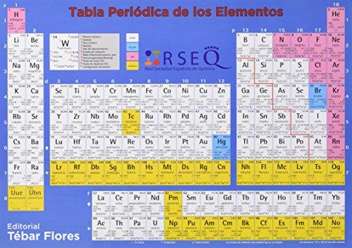 Tabla periódica de los elementos 2017 por Pascual Román Polo