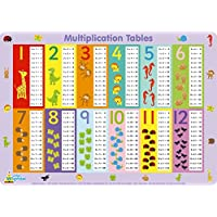Little Wigwam Multiplication Tables Placemat