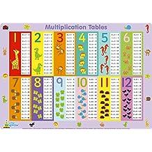 Little Wigwam - Mantel individual con tablas de multiplicación (en inglés)