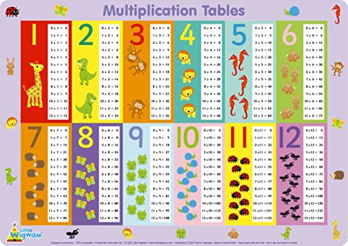 little-wigwam-set-de-table-tables-de-multiplication-anglais