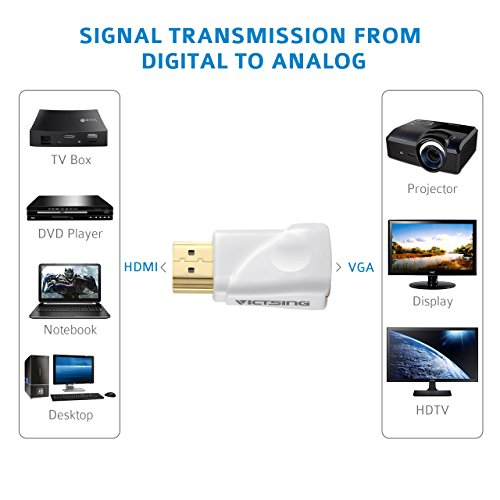 VICTSING HDMI vers VGA Convertisseur Adaptateur Plaqué d'or pour PC, Ultrabook, DVD, Chromebook, Roku Streaming Media Player, et d'autres Appareils avec Port HDMI, Blanc