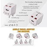 #8: SeCro World-Wide Universal AC International Adapter Travel Charger with USB Charging Ports (US UK EU AU) With Indicator Lamp (Single USB)