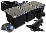 SunSun Filtro Set per 90000l stagno con 36W laghetti e 100W Pompa ECO 25m tubo Skimmer SK40