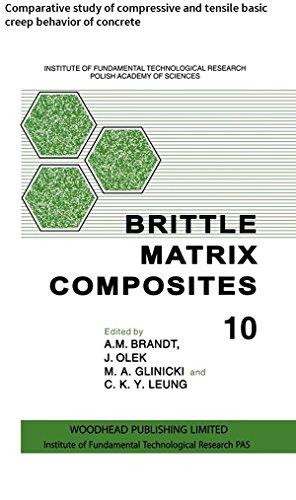 Brittle Matrix Composites: Comparative study of compressive and tensile basic creep behavior of concrete (English Edition) por Narintsoa Ranaivomanana