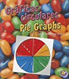 Graficas circulares/Pie Graphs - Best Reviews Guide