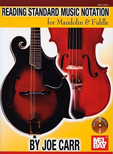Reading Standard Music Notation for Mand