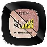 Best Blushes - L'Oréal Infallible Blush Trio, Nude Beige Review