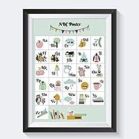 ABC Poster für Kinder - ABC Poster Alphabet - ABC Poster zum Schulanfang - ABC Poster Kinderzimmer