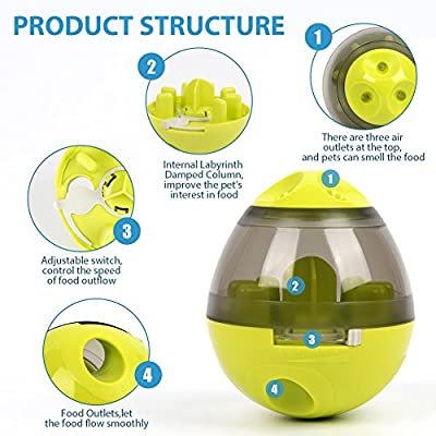 Dog Food Ball, Lesfit Pet Food Dispenser Toys IQ Treat Interactive Feeder Balls Smart Puzzle Toy for Dogs and Cats (Green) by Lesfit