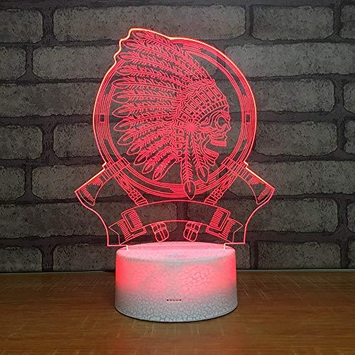 cht Optisch Lampe Indien 7 Farbfernbedienung mit Acryl-Ebene & ABS Basis USB-Ladegerät Farben Berührungssteuerung Zuhause Dekor Tischleuchte Baby Schlafzimmer Schlaf Lichter ()