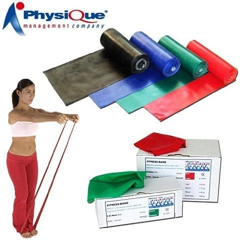 Bandas de ejercicio de resistencia física Caucho Natural luz - elegir de 2-25 metros! -TENSIONES 4 (2 metros, rojo (luz) - para personas mayores / niños)