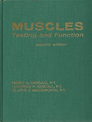 Muscles Testing And Function