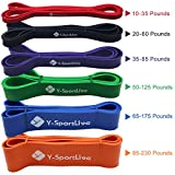 Almondcy Resistance Bands Premium Latex Pull Up Fitness Exercise Bands Workout Strap Exercise Loop Crossfit Bands for Strength Weight Training and Yoga (Red, 10-35 lbs )