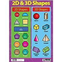 Sumbox - Póster educativo de matemáticas con formas 2D y 3D (texto en inglés)
