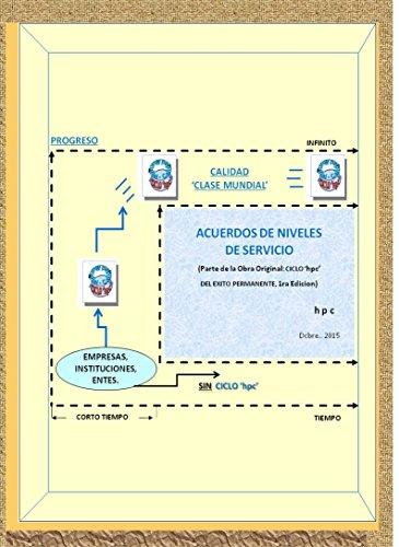 acuerdos-de-niveles-de-servicio