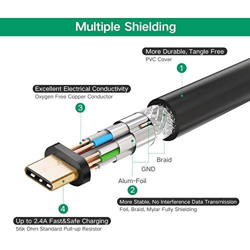 UGREEN USB Type C Cable, USB 3 0 A to C Lead for Nintendo Switch, Samsung  S8, GoPro Hero 5, MacBook, ChromeBook Pixel, LG G5, Nexus 5X, Nexus 6P,