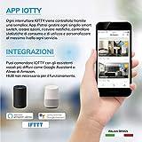 iotty: Come rendere SMART la tua casa spendendo poco - immagine 3