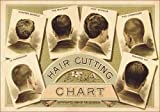 PVC SCHILD VINTAGE JAHRE 1884 HAIR CUTTING CHART BARBER
