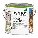 OSMO Einmal-Lasur HS Plus 750ml Skandinavisch Rot 9234