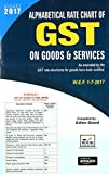 Alphabetical Rate Chart of GST on Goods & Service Tax