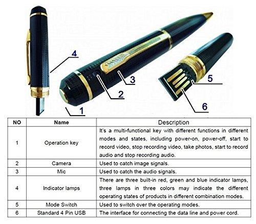 SAFETYNET1-Full-HD-1080P-Corn-Pen-Security-Hidden-Spy-Surveillance-Camera-Camcorder