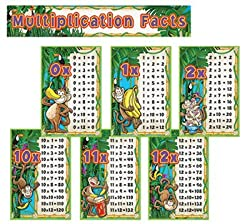 Bulletin Board Multiplication Monkeys