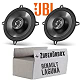 Renault Laguna 2 - JBL Stage 502 | 2-Wege | 13cm Koax Lautsprecher - Einbauset
