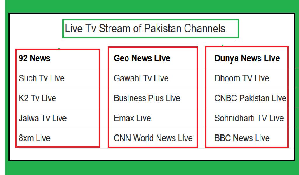 Usa channels best pakistani in in date ☝️ 2021 live Shershaah (2021)