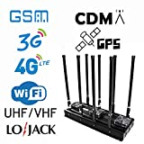 Cell Phone Signal Boosters Review and Comparison