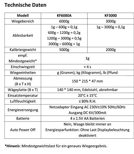 G&G KF6000A oder KF3000A 0,1g – 6000g Präzisionswaage Küchenwaage Briefwaage Tischwaage (KF3000A) - 5