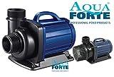 AquaForte Dm-3500 Filter-