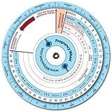 Mdpocket Pregnancy Wheel