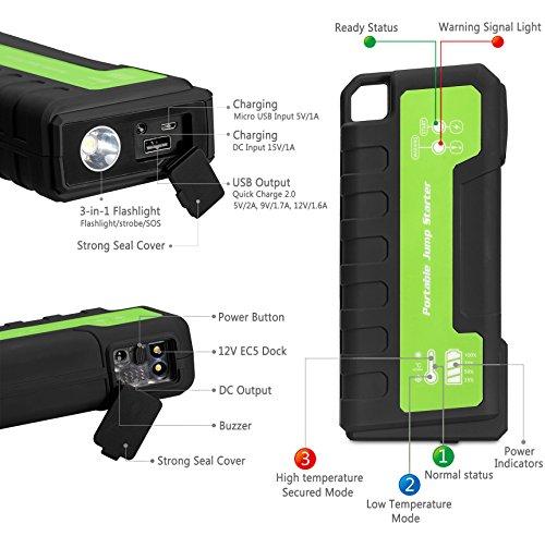 51f6Dpl9IgL - Maxesla Jump Starter de 18000mAh, 850A Batería Arrancador de Coche (Batería Externa Recargable, LED Flashlight,smartphones, tablets pc)