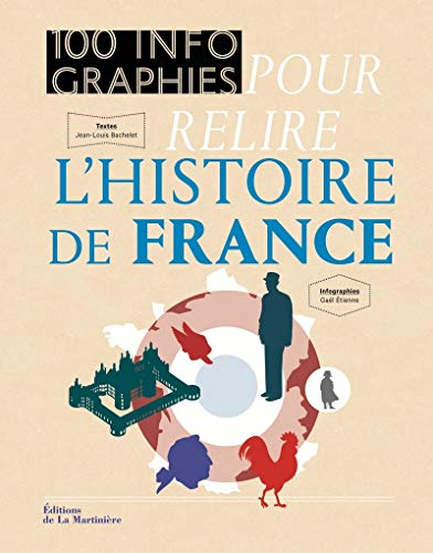 100 infographies pour relire l'histoire de France par Jean-louis Bachelet