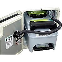 Système écologique SOG pour CT3000-CT4000