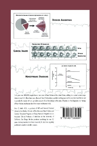 Basics of Heart Failure: A Problem Solving Approach (Developments in Cardiovascular Medicine)
