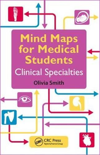 mind-maps-for-medical-students-clinical-specialties