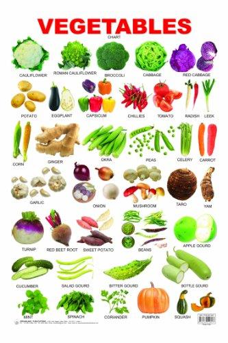 Vegetables 51fDiPI8btL